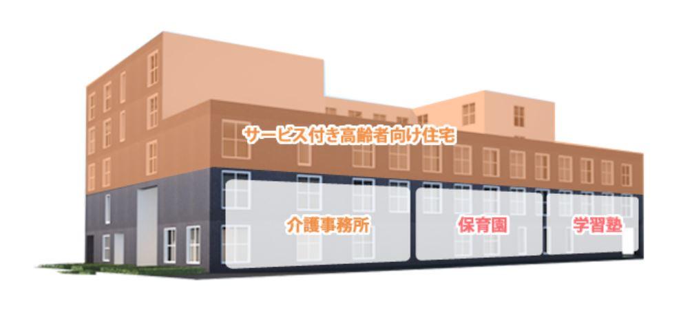 株式会社学研ココファン・ナーサリー