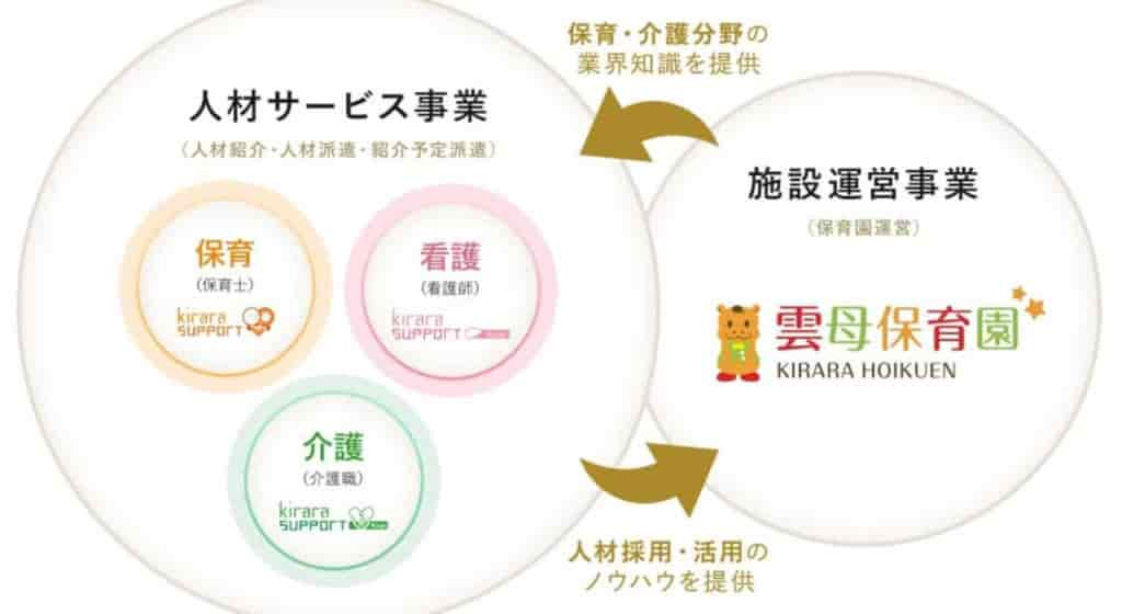 株式会社モード・プランニング・ジャパン事業